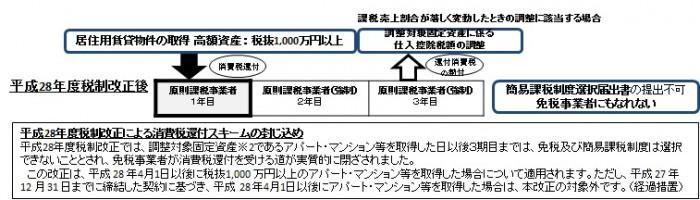 NA通信4月号_4