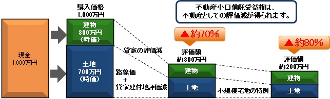 NA通信7・8月号_2