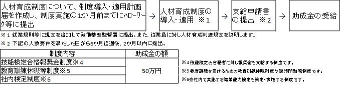 na%e9%80%9a%e4%bf%a110%e6%9c%88%e5%8f%b7_4