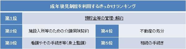 NA通信2月号_5