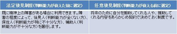 NA通信2月号_6