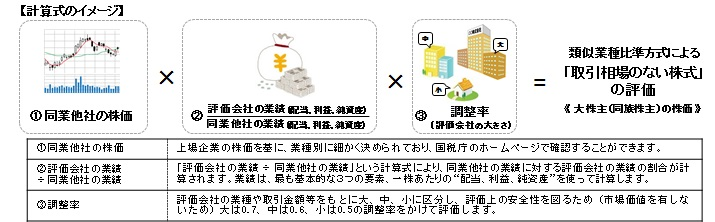 NA通信4月号_3