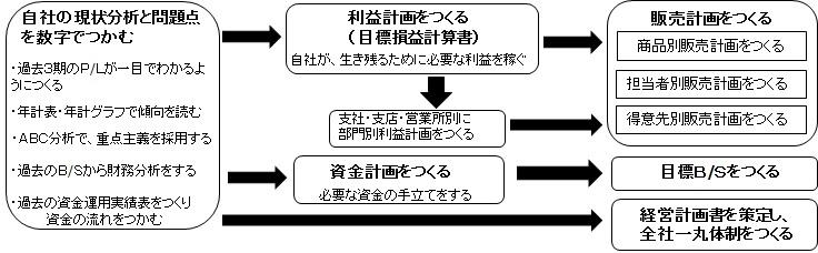 NA通信7月号_1