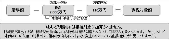 NA通信10月号_5