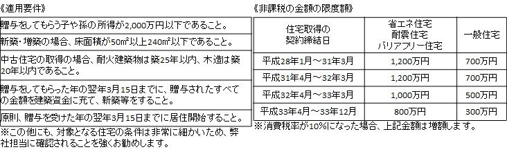 NA通信11月号_4