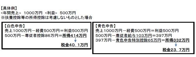 NA通信8月号_1