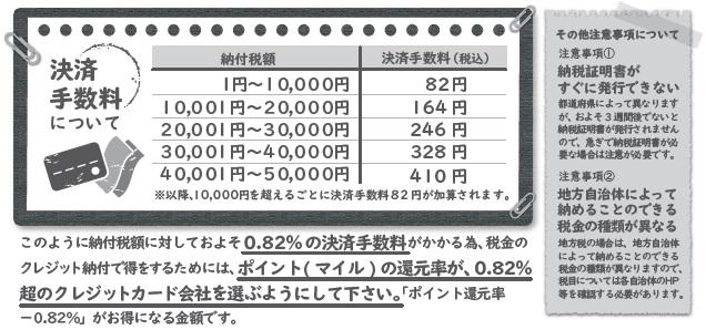 NA通信vol68_01